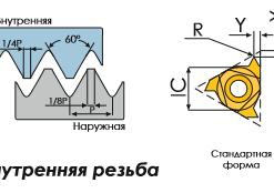 22IR6.0ISO BPG20B Пластина тв. сплав CDBP