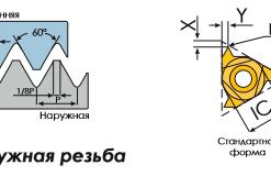 22ER6.0ISO BPG20B Пластина тв. сплав CDBP