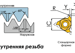 08IR1.5ISO BPG20B Пластина тв. сплав CDBP