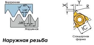 16EL32UN BPG20B Пластина тв. сплав CDBP