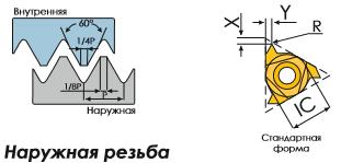 16EL8UN BPG20B Пластина тв. сплав CDBP