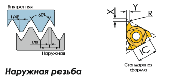 16ER1.25ISO BPG20B Пластина тв. сплав CDBP