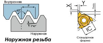 16ER1.5TR BPG20B Пластина тв. сплав CDBP
