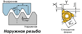 16ER14NPTF BPG20B Пластина тв. сплав CDBP