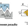 16IL1.75ISO BPG20B Пластина тв. сплав CDBP