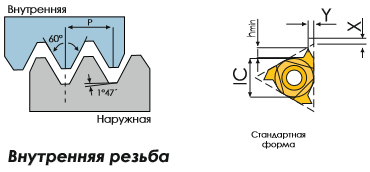 16IR11.5NPTF BPG20B Пластина тв. сплав CDBP