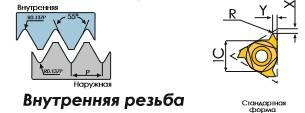 16IR11W BPG20B Пластина тв. сплав CDBP