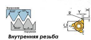 16IR14BSPT BPG20B Пластина тв. сплав CDBP