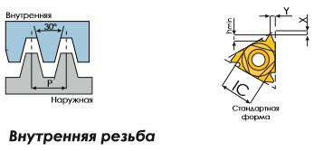 16IR2.0TR BPG20B Пластина тв. сплав CDBP