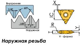 22VERN55 BPG20B Пластина тв. сплав CDBP